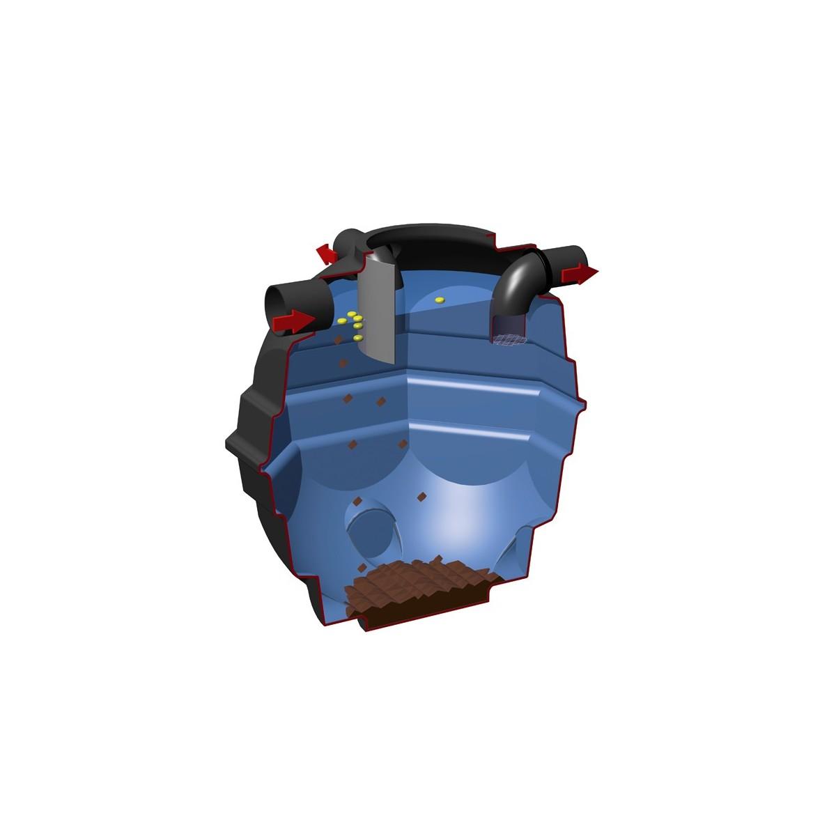 Filtr ziemny Maximus 1500, 3x odpływy DN150