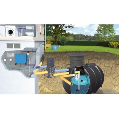 Zestaw domowo-ogrodowy PREMIUM ze zbiornikiem BlueLine II