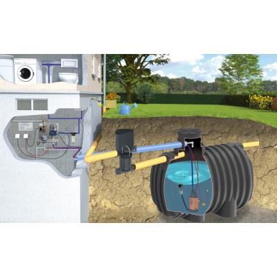 Zestaw domowo-ogrodowy ECO ze zbiornikiem EcoLine II