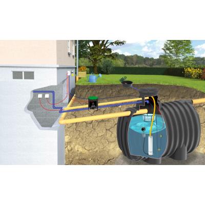 Zestaw ogrodowy PREMIUM ze zbiornikiem Ecoline II PLUS