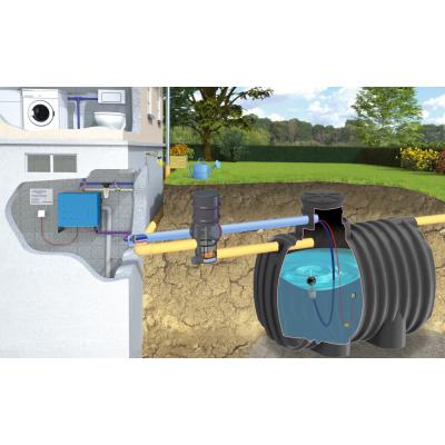 Zestaw domowo-ogrodowy STANDARD ze zbiornikiem EcoLine II PLUS