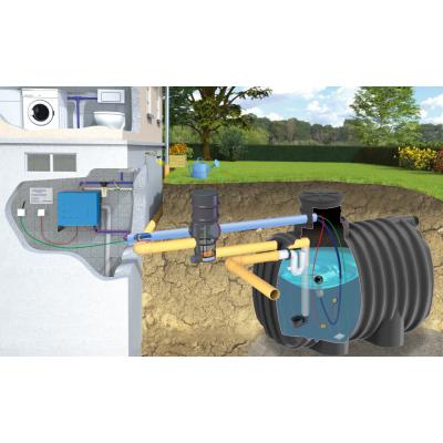 Zestaw domowo-ogrodowy PREMIUM ze zbiornikiem EcoLine II PLUS