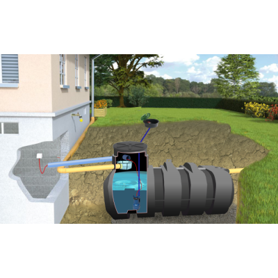 Zestaw ogrodowy SMART ze zbiornikiem SlimTank 2000L PLUS